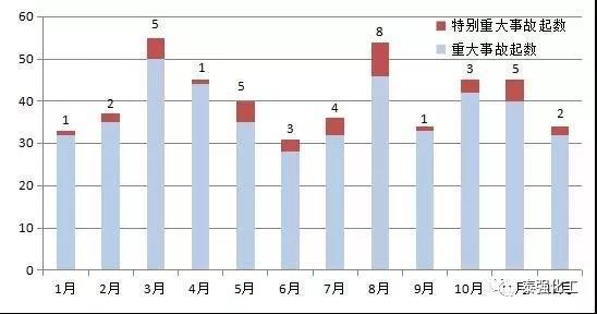 重特大事故高發期,防火防爆不容忽視!泰強化工消防安全事故綜合演練。(圖1)